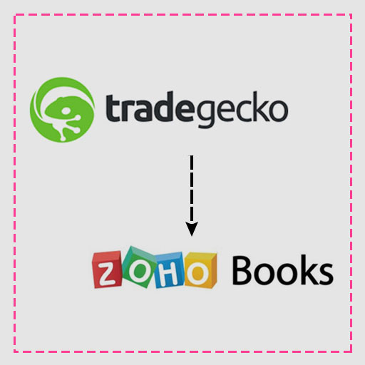 TradeGecko-to-Zoho-Inventory .png